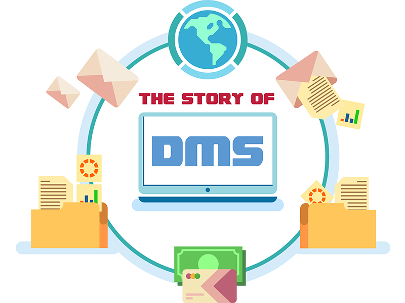 The Story of DMS