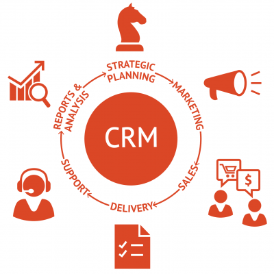 Why Custom CRM System is better than the Off-the-Shelf One?