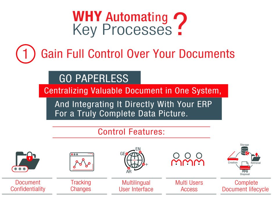 WHY to Automate Key Processes