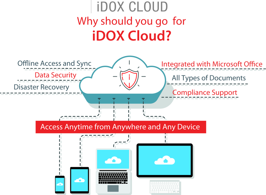 Why should you go for iDOX Cloud?